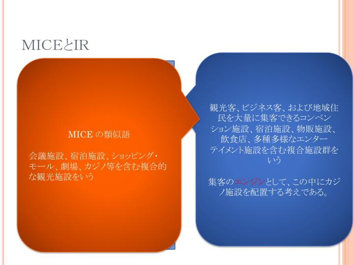 MICEとIR