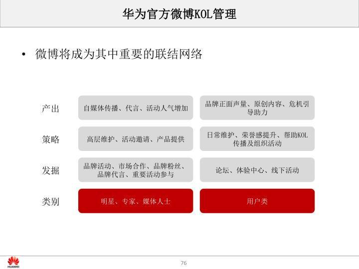 华为官方微博