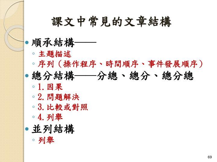 課文中常見的文章結構