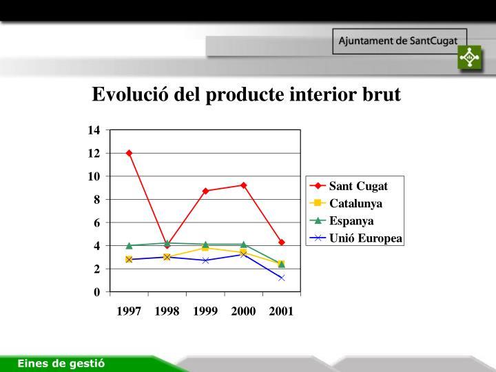 Evolució del producte interior brut