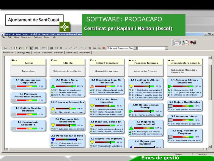 SOFTWARE: PRODACAPO