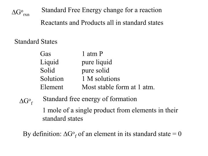 Standard Free Energy change for a reaction