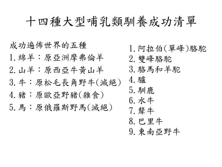 十四種大型哺乳類馴養成功清單