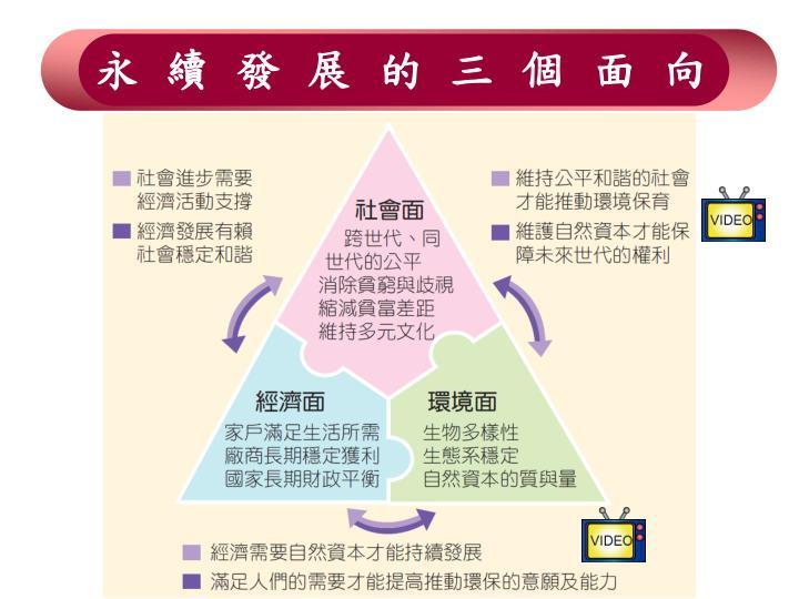永續發展的三個面向
