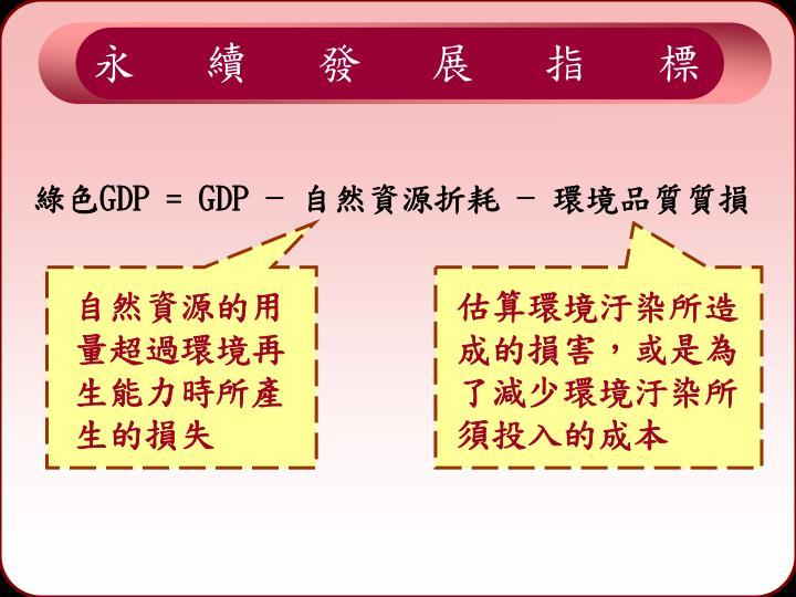 永續發展指標