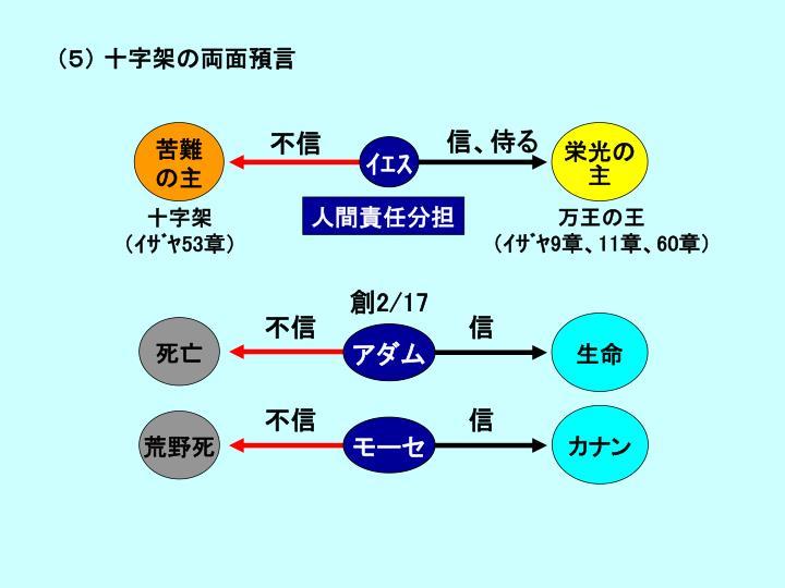 (5) 十字架の両面預言