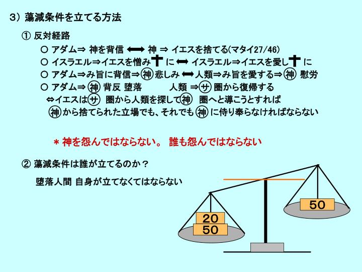 3) 蕩減条件を立てる方法