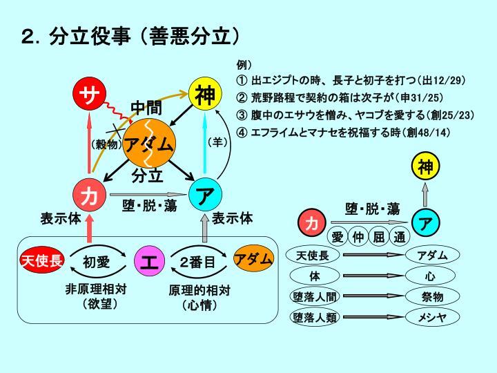 2.分立役事 (善悪分立)
