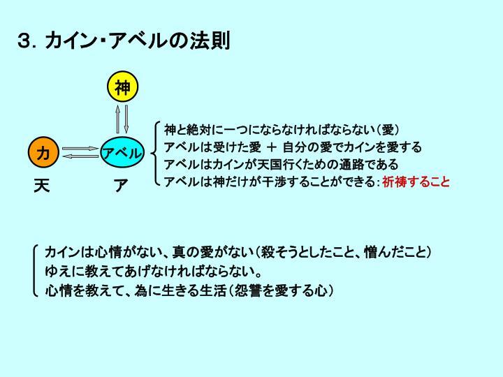 3.カイン・アベルの法則