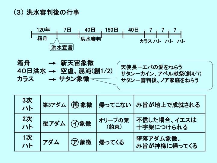 (3) 洪水審判後の行事