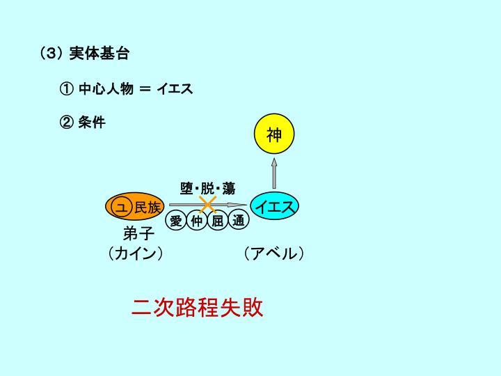 (3) 実体基台