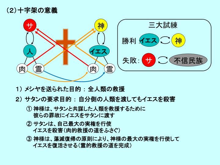 (2)十字架の意義