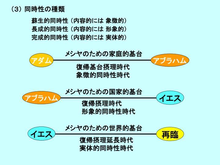 (3) 同時性の種類