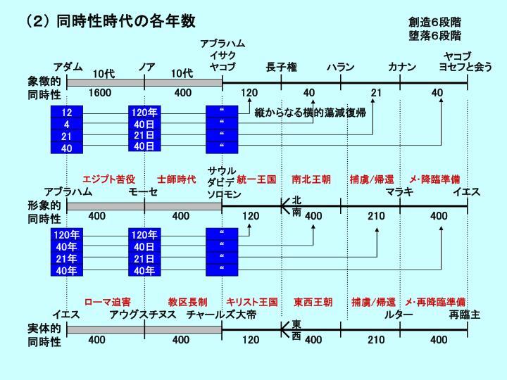 (2) 同時性時代の各年数