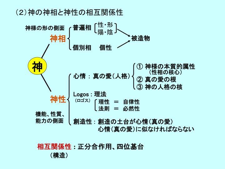 (2)神の神相と神性の相互関係性