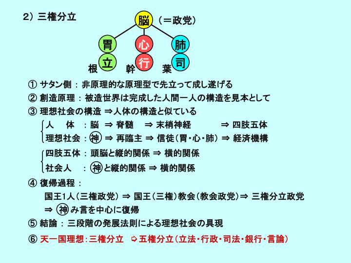 2) 三権分立