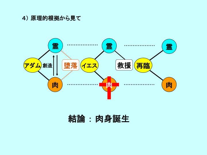 4) 原理的根拠から見て
