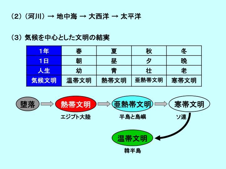 (2) (河川) → 地中海 → 大西洋 → 太平洋