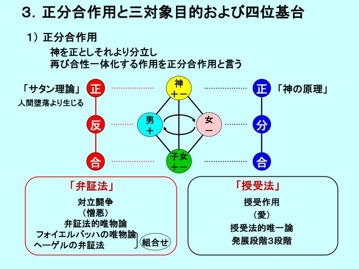 3.正分合作用と三対象目的および四位基台