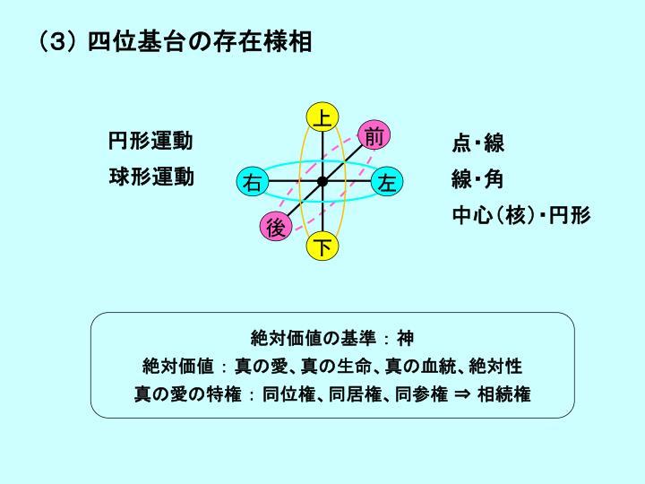 (3) 四位基台の存在様相