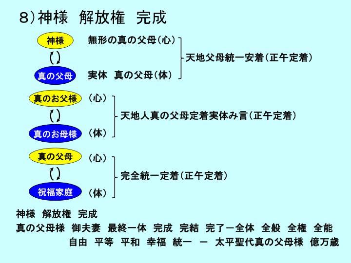 8)神様 解放権 完成