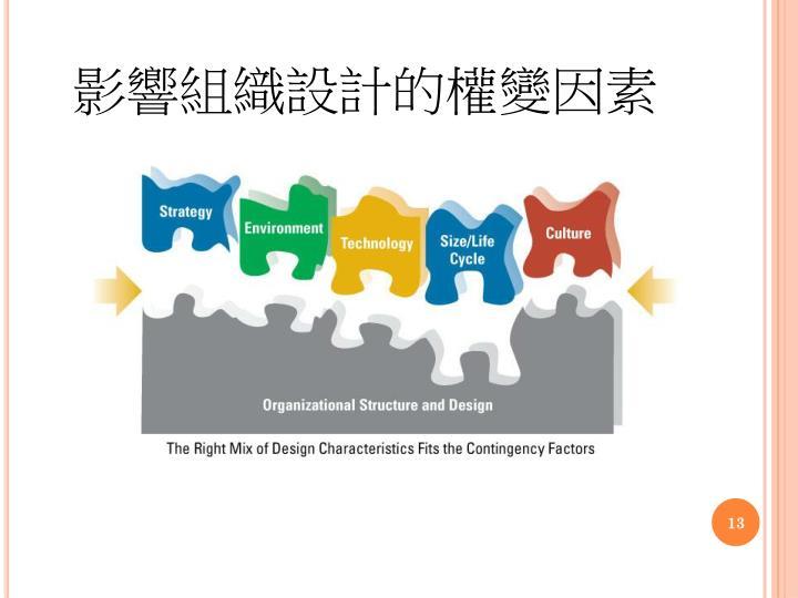 影響組織設計的權變因素