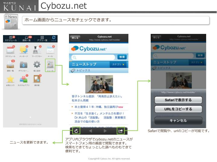 Cybozu.net
