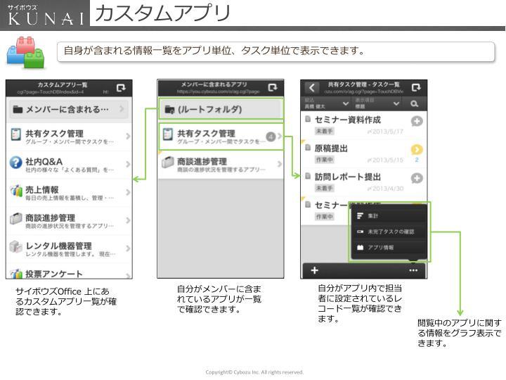 カスタムアプリ