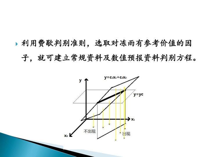 利用费歇判别准则,选取对冻雨有参考价值的因子,就可建立常规资料及数值预报资料判别方程。