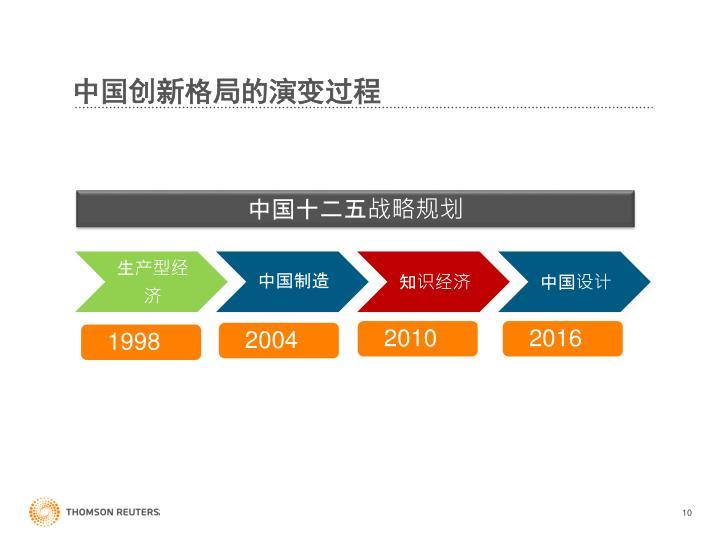 中国创新格局的演变过程