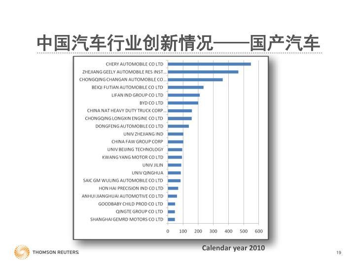 中国汽车行业创新情况