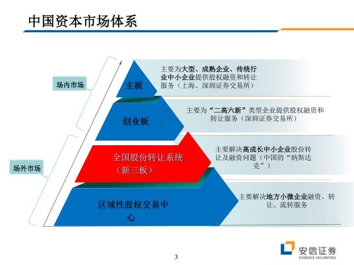 中国资本市场体系