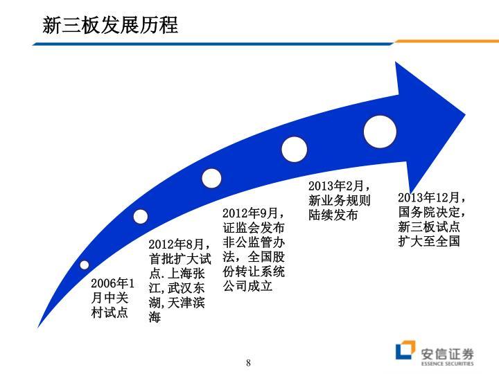 新三板发展历程