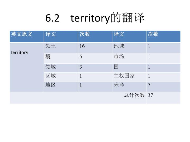 6.2    territory