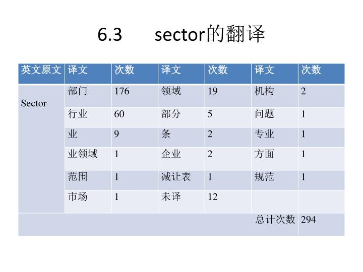 6.3       sector