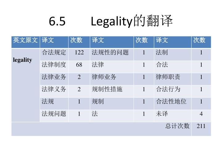 6.5        Legality