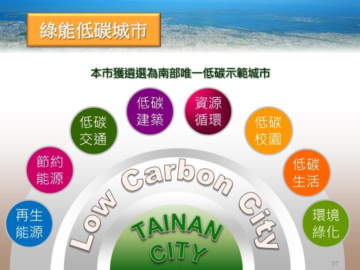 綠能低碳城市