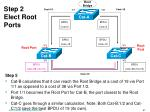 step 2 elect root ports3