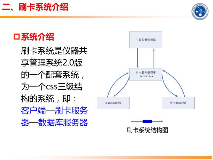 二、刷卡系统介绍