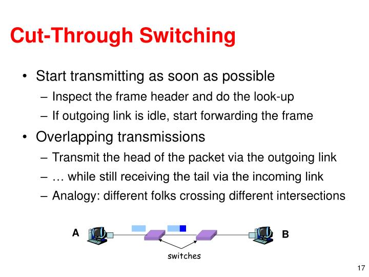 Cut-Through Switching