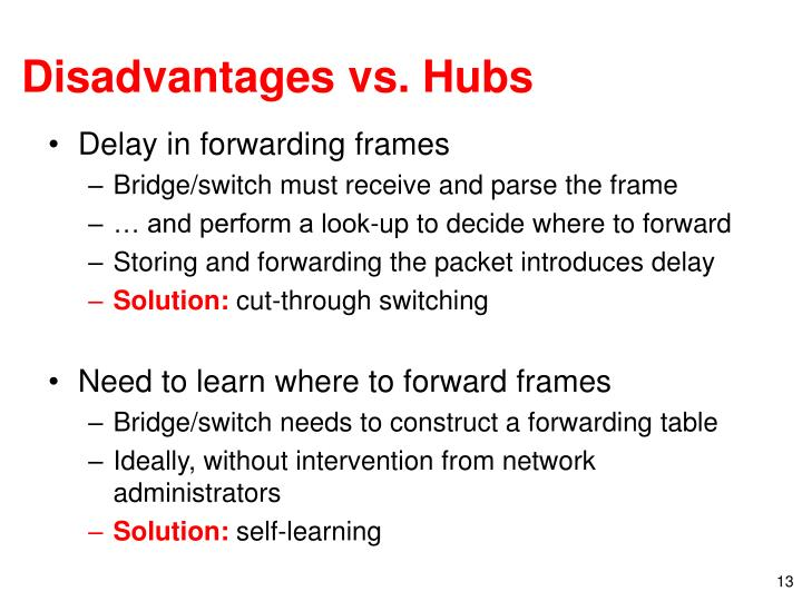 Disadvantages vs. Hubs