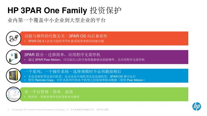 HP 3PAR One Family