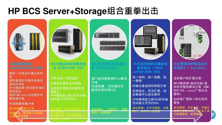HP BCS Server+Storage