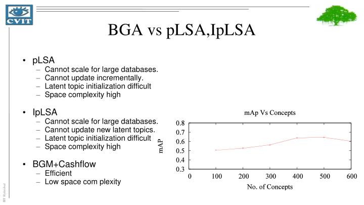 BGA vs pLSA,IpLSA