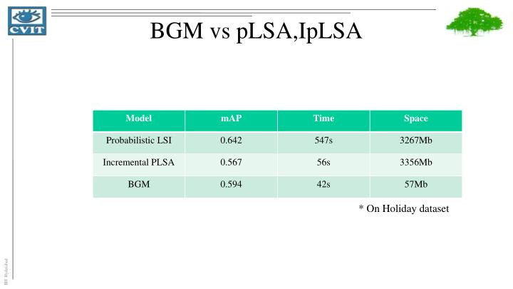 BGM vs pLSA,IpLSA