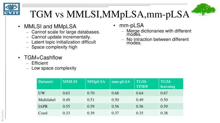 TGM vs MMLSI,MMpLSA,mm-pLSA