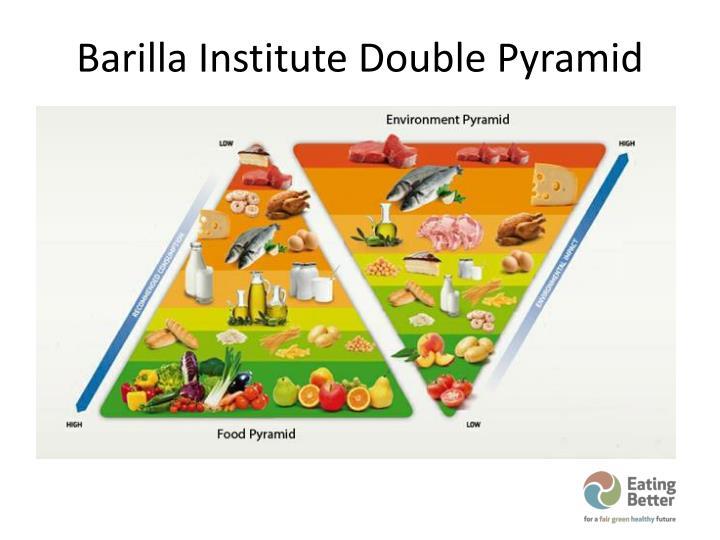 Barilla Institute Double Pyramid