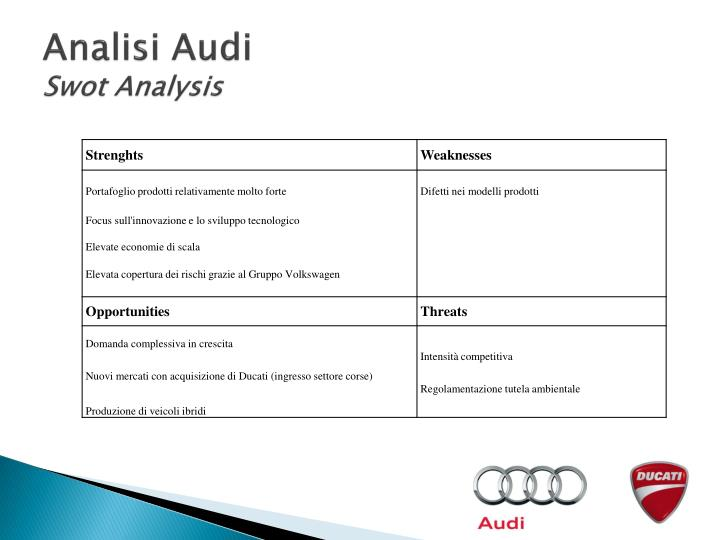 swot analysis of audi Audi ag - strategy and swot report audi ag - strategy and swot report introduction audi ag - strategy and swot report, is a source of .