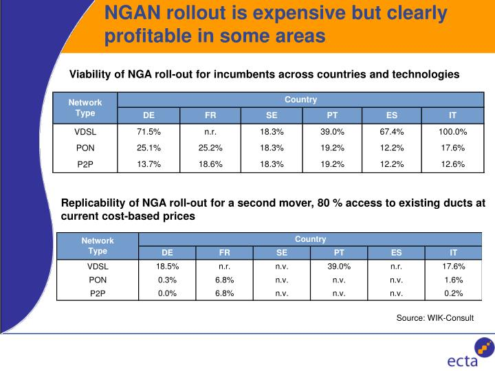 NGAN rollout is expensive but clearly profitable in some areas