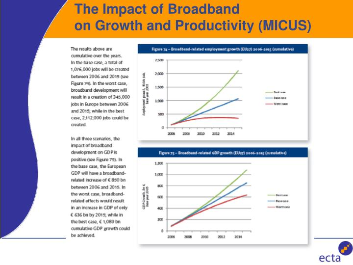 The impact of broadband on growth and productivity micus